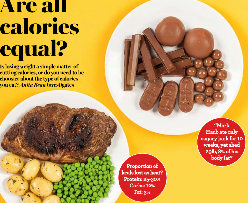 Are All Calories Equal? Cycling Weekly Dec 2016