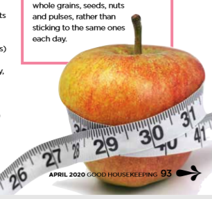 Avoid Mid-Life Weight Gain, Good Housekeeping, April 2020